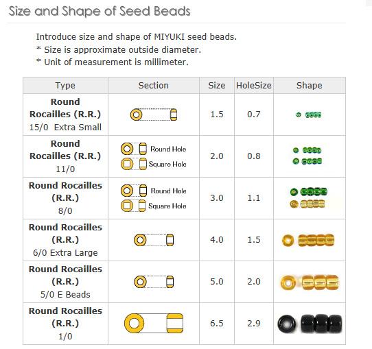 Delica D5 Four Wheel: Miyuki Japanese Seed Beads, 11/0#, GALV Silver Colour